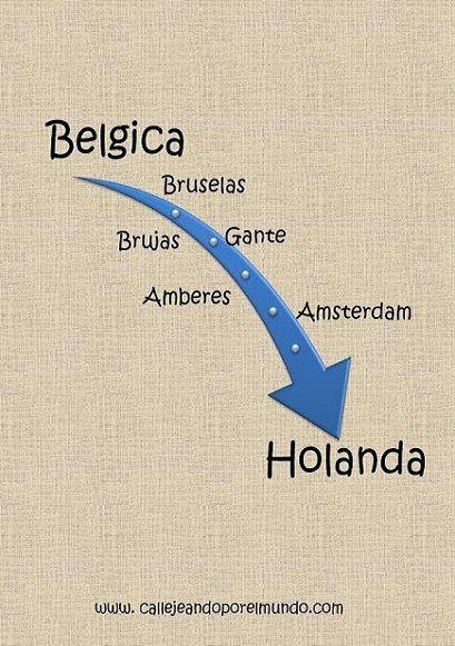 BELGICA HOLANDA