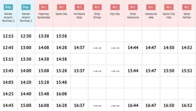 horarios bus limusine desde kansai a kioto