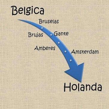 Mi guía Bélgica y Holanda