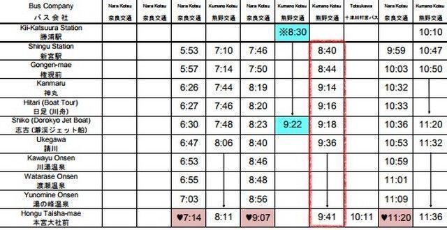horarios del bus de ida a hongu desde shingu japon