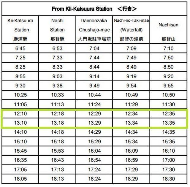 horarios del bus de katsuura a kumano nachi taisha