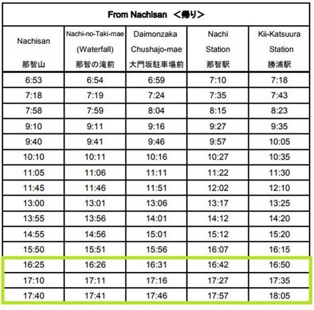 horarios del bus de vuelta de nachi san a katsuura