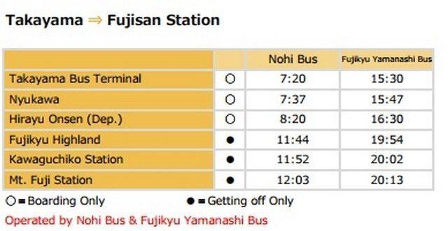 bus takayama kawaguchiko hasta 31 marzo