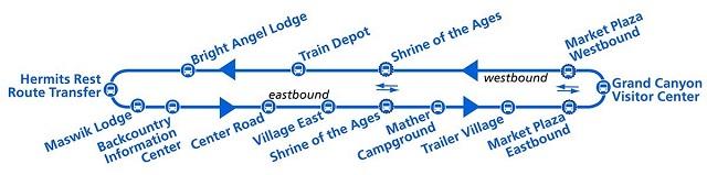 ruta azul gran cañon del colorado